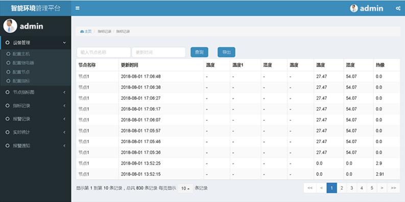 智能环境管理平台内部界面.png